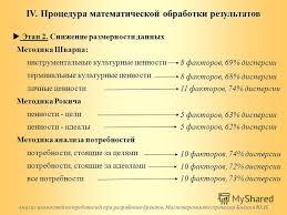 Презентация на тему Санкт Петербургский государственный  6 Анализ ценностей потребителей при разработке брендов Магистерская диссертация