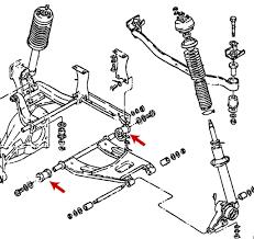 Datsun 240z 260z 280z rear suspension inner control arm bushings innerrearbushingsdiagram datsun 240z 260z 280z rear