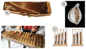 Kamu pernah bermain alat musik tradisional, belum? 44 Gambar Alat Musik Kecapi Dan Berasal Dari Daerah