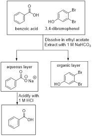Benzoic Acid Extraction Flow Chart Draw A Flowchart That Shows How You Would Seperate Benzoic
