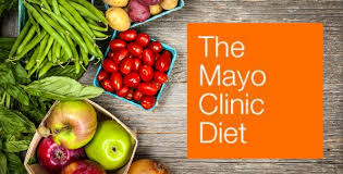 Mayo Clinic Weight Chart The Mayo Clinic Diet Review 2019 What You Should Really Know