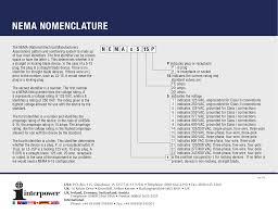 Nema Nomenclature Chart 2016 Indd
