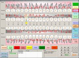 Dental And Periodontal Charting Dental Document Periodontal Chart