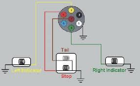 trailer wiring diagram 7 pin trailer n 7 pin trailer plug wiring diagram wiring diagram on trailer wiring diagram 7 pin
