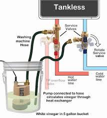 7 best of rheem rte 13 wiring diagram pictures simple wiring diagram rheem rte 13 wiring diagram inspirational troubleshoot rheem tankless water heater of 7 best of rheem