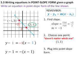 5 3 writing equations in point slope form given a graph