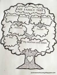 Drawing A Family Tree Template Cute Family Tree Template For Kids 4 Family Tree Drawing