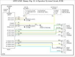 s 10 truck steering column wiring diagram complete wiring diagrams \u2022 95 Camaro 2000 chevy s10 steering column wiring diagram truck the best rh perkypetes club 1956 chevy steering