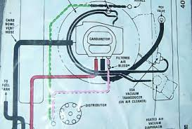 marine electric fuel pump wiring diagram images electric gallery of marine electric fuel pump wiring diagram carter thermoquad carburetor diagram wedocable