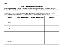 Tkam Character Chart Indirect Characterization To Kill A Mockingbird Worksheets