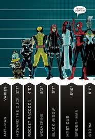 Toyhaven Superhero Height Chart Infographic Aleksandra