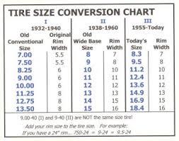 Vintage Car Tire Size Conversion Chart Html