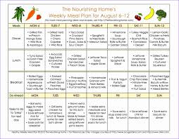 monthly meal planner template 6 monthly meal planner template excel exceltemplates exceltemplates