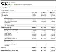 How To Read And Analyze An Income Statement Bplans