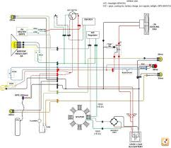 xrr electricity page adventure rider