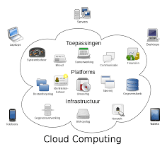 Cloud computing - Wikipedia