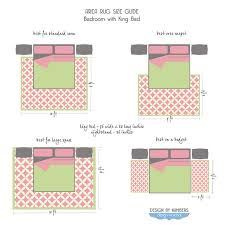 area rug size guide king bed flickr photo sharing how large is a 3x5 rug