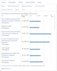architectural engineering salary range. Selenium Automated Test Tool Pay Scale In India Architectural Engineering Salary Range