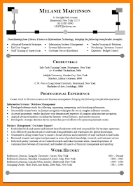 Career Change Resume Examples 100 Career Change Resume Example Example Of Memo 74