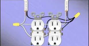 14 two gang receptacles double electrical outlet remodel ideas 14 two gang receptacles double electrical outlet remodel ideas quad outlets and search