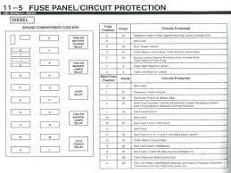 2000 f350 super duty fuse box diagram panel f250 ford e basic wiring full size of 2000 f350 super duty fuse panel diagram box ford f250 basic wiring o