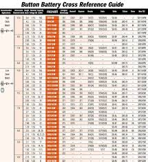 Lr44 Cross Reference Chart Studious Maxell Battery Chart 2019