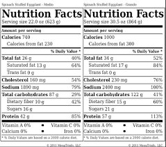 Pizza Calorie Chart Nutritional Information