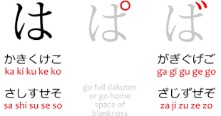 Dakuten Japanese With Anime