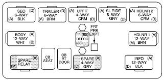 chevrolet avalanche 2003 2004 fuse box diagram auto genius chevrolet avalanche fuse box diagram center instrument panel