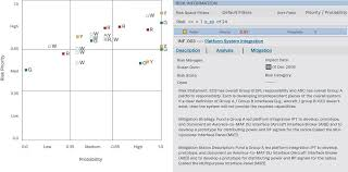 Risk Management Tools The Mitre Corporation