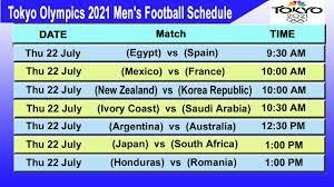 Tokyo Olympics 2021 Men's Football ...