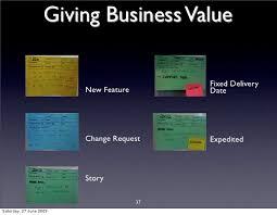 Business Value Delivered Chart Pulling Value Lean And Kanban