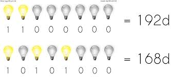 Binary Light Bulbs Binary Lesson 7 Bits And Bytes Delightly Linux