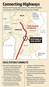 Check trip schedule and travel distance. Nhai To Connect Delhi Vadodara Mumbai Expressway With Kmp Huda Affordable Housing