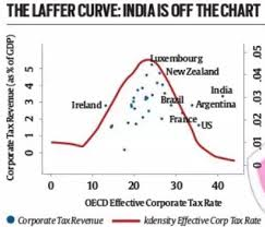 New Zealand Tax Code Chart Maximise Revenue Minimise Tax The Indian Express