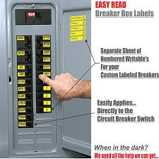 Home Electrical Fuse Box Labeling Circuit Breaker vs