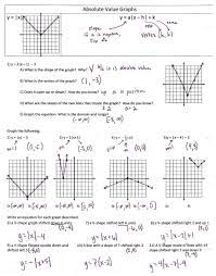 let s all translate some graphs