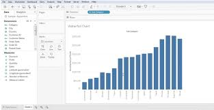Waterfall Chart In Tableau Process To Create A Chart And