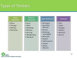 types of timber for furniture. Types Of Timbers Types Timber For Furniture