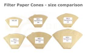 Details About Size 100 Unbleached Coffee Filter Paper Cones For Melitta Aromaboy