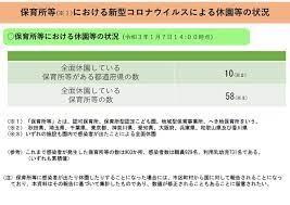 香川 県 コロナ 感染 者 数