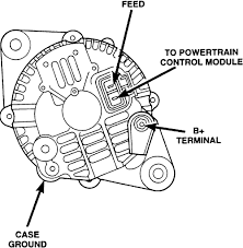 mopar charging system wiring diagram on mopar images free 3 Pin Alternator Wiring Diagram mopar charging system wiring diagram on mopar charging system wiring diagram 2 battery to alternator wiring diagram car alternator wiring diagram lucas 3 pin alternator wiring diagram