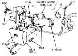 how do you remove the starter on a 07 dodge nitro slt fixya starter motor mounting 2 2l and 2 5l engines