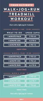 The 25 best Running plans ideas on Pinterest