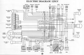 batteryless cdi ignition help needed below is the wiring diagram can anyone decipher it and tell me how to go about it please