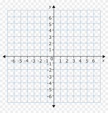 Graph Clipart Cartesian Plane Graph Cartesian Plane