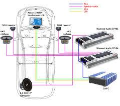 car sound system setup. posted image car sound system setup