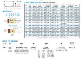 Smd Capacitor Size Chart Smd Capacitor Sizes Abilio Caetano Entrepreneur