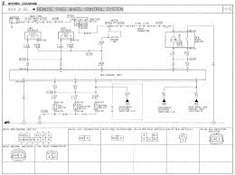91 miata wiring diagram miata wiring diagram 1999 images miata wiring diagram 1996 cx 5 91 mazda b2600i wiring diagram