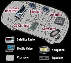 sound system installation. car stereo system installation sound system installation